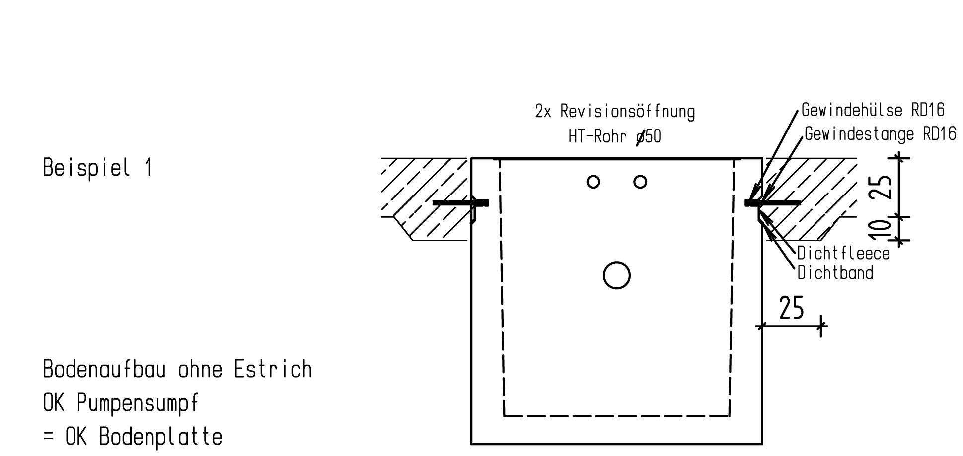 Pumpensumpfschacht Typ Sa Aufzugsunterfahrten Hieber Beton
